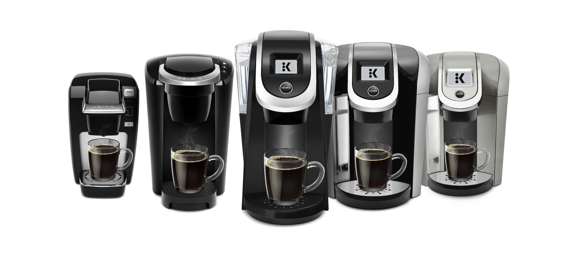 Best Keurig Models