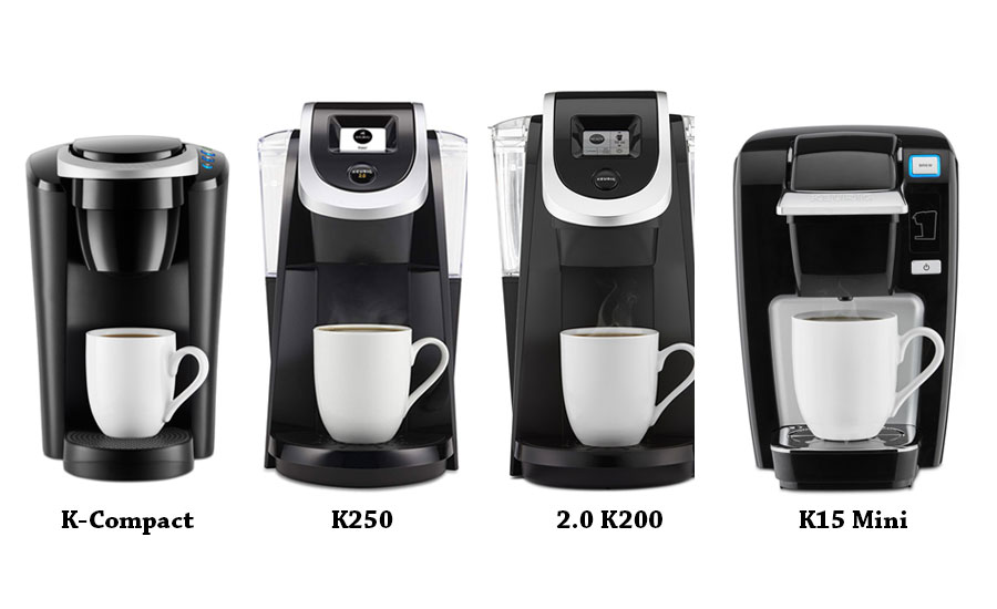 Keurig K525c Vs Keurig K575 Coffee Machine Which Is Best